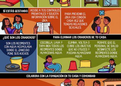 ¿Cómo prevenir el Zika, Dengue y Chikunguya?