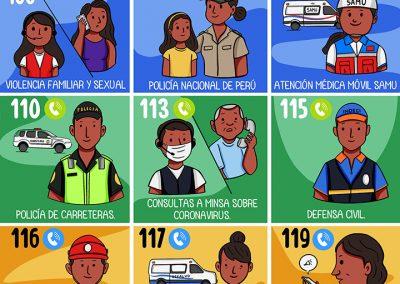 Números en caso de emergencia – Nacional