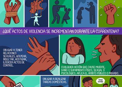 Orientación en caso de violencia hacia las mujeres e integrantes del grupo familiar